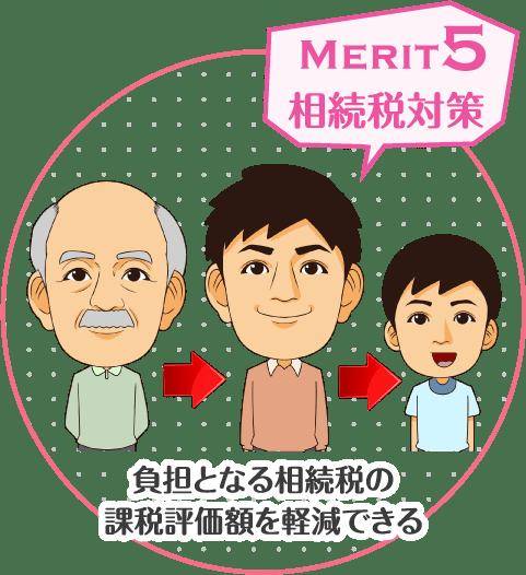 merit5 相続税対策